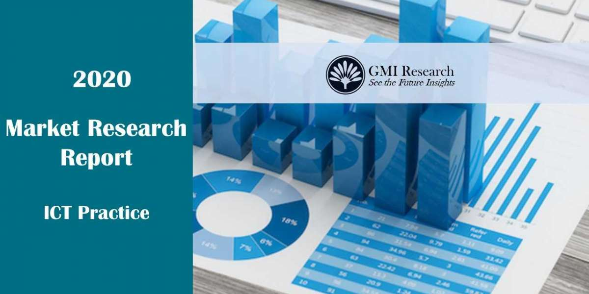 Payroll Outsourcing Services Market Research Report